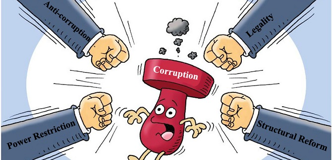 top corrupt country